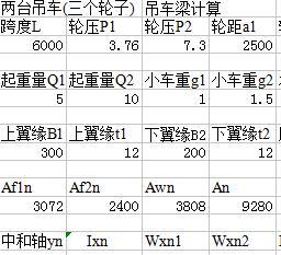 51个钢结构工程自动计算公式表格(excel)