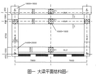 8米大梁钢筋结构图
