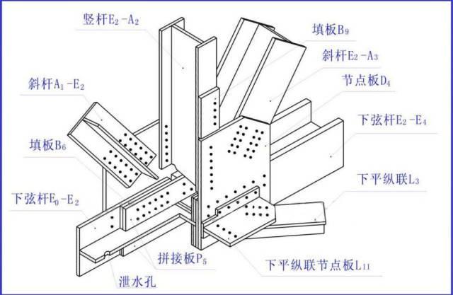 03  结构论文 03  结构综合资料 03 正文   三,螺栓连接 焊接和
