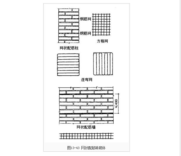 网状配筋砖砌体构造要求 - 结构综合资料