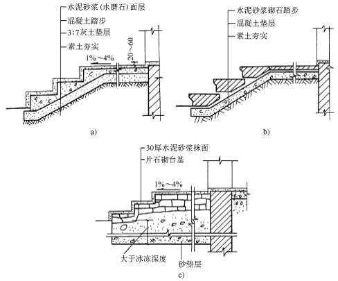 楼梯—台阶与坡道及电梯与自动扶梯 - 结构理论