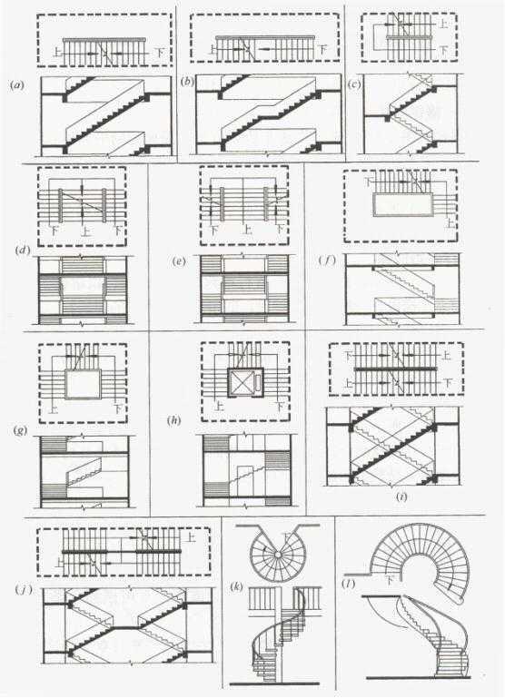 工程构造—楼梯概述 - 结构理论