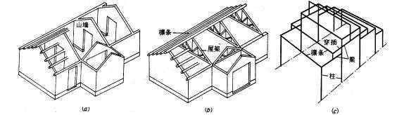 坡屋顶—承重结构