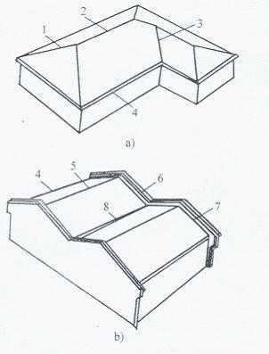 斜屋顶设计效果图