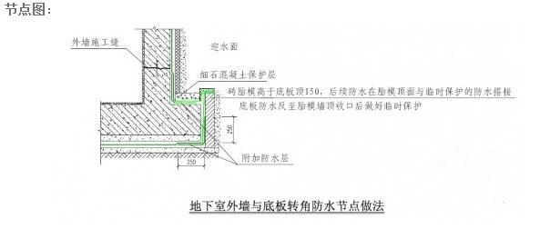 地下室外墙与底板转角节点做法 - 结构理论