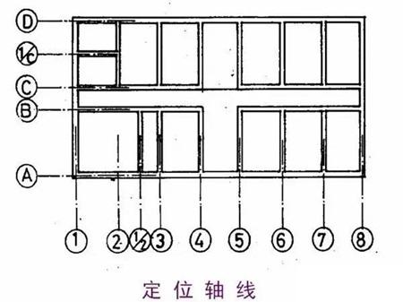 超全的建筑结构施工图识图绘制,采用必看!-结是工程图纸一般入门原理总结图片