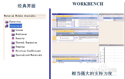 ANSYS经典界面与WOKRBENCH的区别与联系