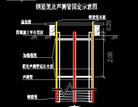 钻孔灌注桩钢筋笼声测管固定示意图