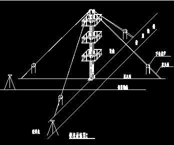 钢柱吊装节点详图