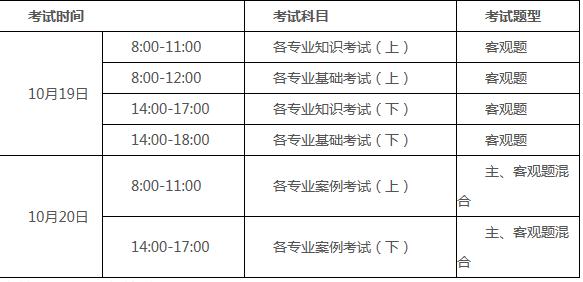 广东注册电气工程师报名图片