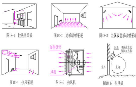 3. 个体锅炉房   较小规模的供热锅炉房,热水直接用来采暖.图片