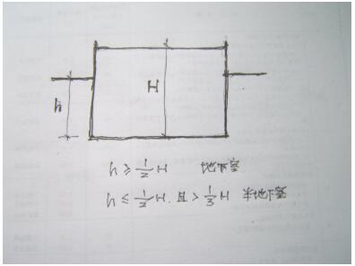 (4),高层民用建筑的耐火等级及确定标准   (5),如何选材,确定结构的