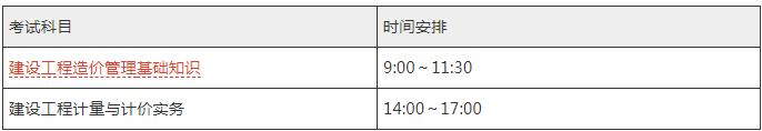 西安二级造价师报名时间_湖北二级造价师报名时间