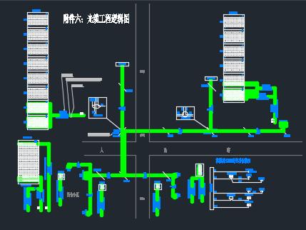 电信管道设计图纸