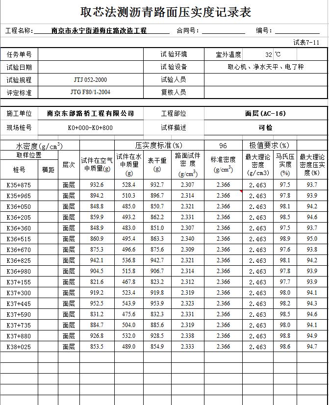 取芯法测沥青路面压实度记录表