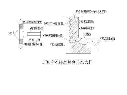 重庆轻轨大坪隧道综合防排水设计与施工