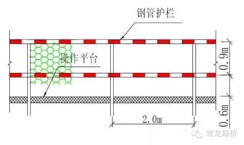 盖梁系梁施工及安全文明标准化图文