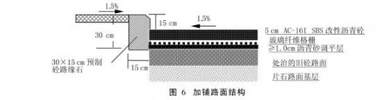 加强沥青砼面层结构与旧砼面板间的连接,在旧砼路面表面设置沥青砂