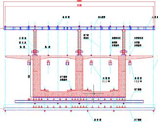 菱形挂籃建模過程