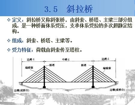 斜拉桥、梁式桥支座设计