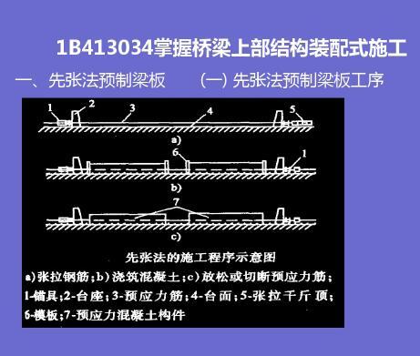 桥梁上部结构装配式施工培训讲义(PDF格式)