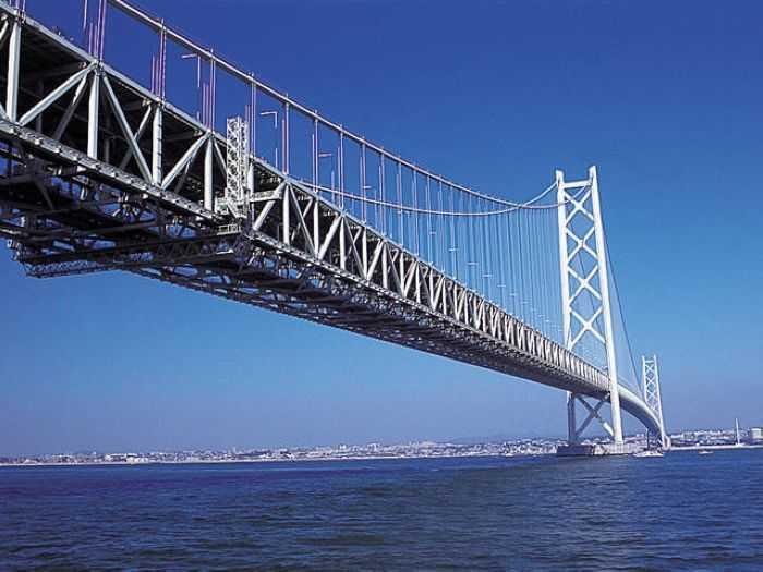 世界上最著名的吊桥是什么吊桥?