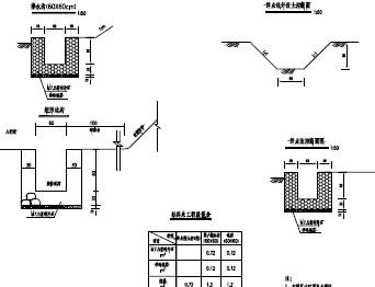 边沟排水沟设计图免费下载 - 公路图纸 - 土木工程网