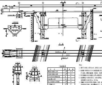 某业务桥梁设计图免费下载渡槽设计师自己跑平面图片
