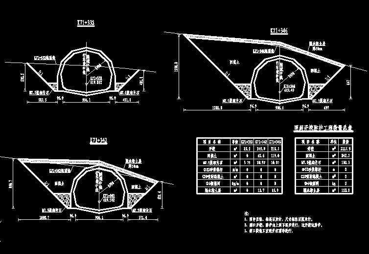 隧道施工图免费下载 - 其它图纸 - 土木工程网