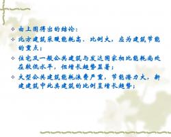 中国建筑电气节neng(PDF格shi)28P