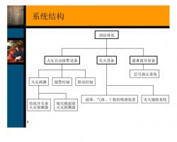 火�淖��缶�及消防��涌刂葡到y(PDF格式)62P