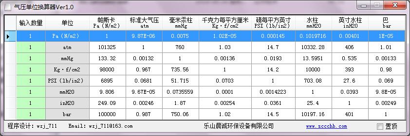常用气压单位换算