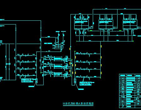 某大厦空调水系统图