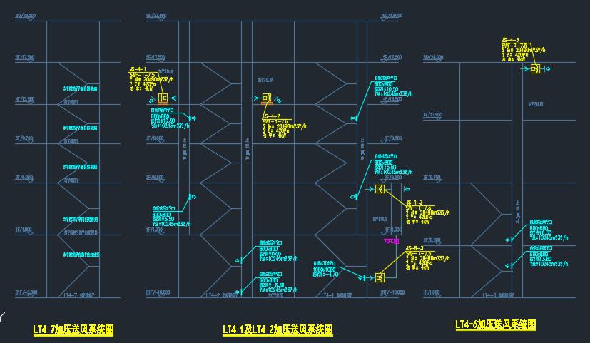 多层商业文化综合建筑暖通空调全系统设计图纸