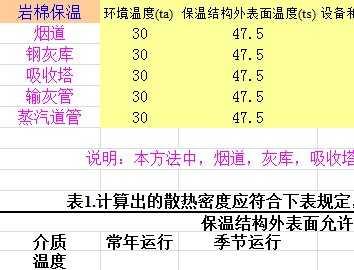 表面温度保温计算表
