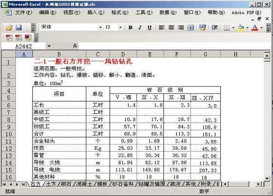 水利部2002预算定额EXCEL版