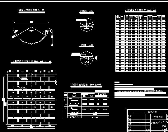 U型渠设计图纸