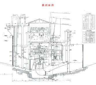 低水头河床式中型水电站设计图纸(PDF)