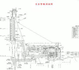 大型梯级水电站施工图纸(pdf)