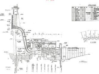 大型双排机水电站水利施工图纸(pdf)