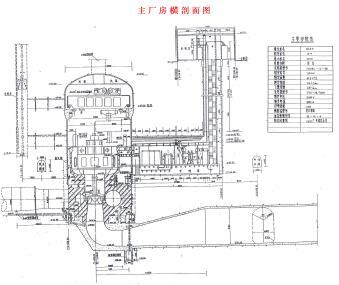 大型综合水电站施工图纸(PDF)