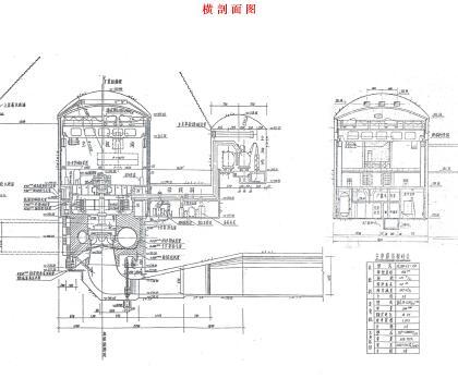 大型骨干水电站施工图纸(pdf)