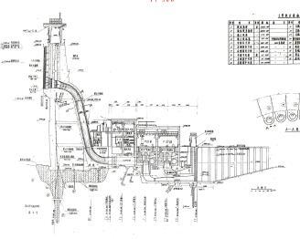 某水电站厂房工程施工图纸(pdf)