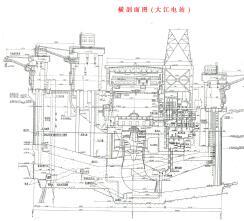 大型水电站厂房构造设计图纸(pdf)