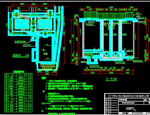 水库水厂全套设计(含报告图纸、预算)