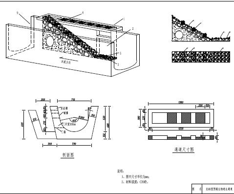 农田水利工程装配式预制混凝土渠道及配套建筑物设计图集初稿(PDF格式)