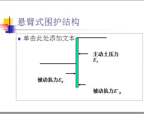 排桩支护悬臂式围护结构教学课件