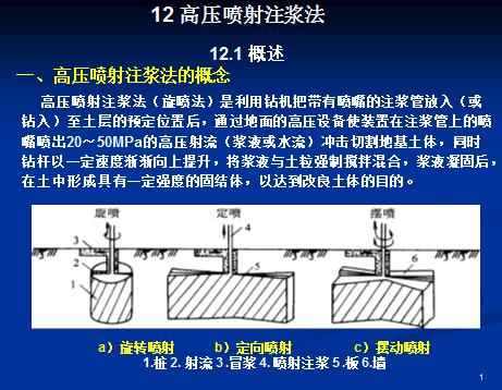 地基处理之高压喷射注浆法教学课件