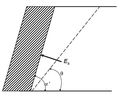 边坡内倾结构图