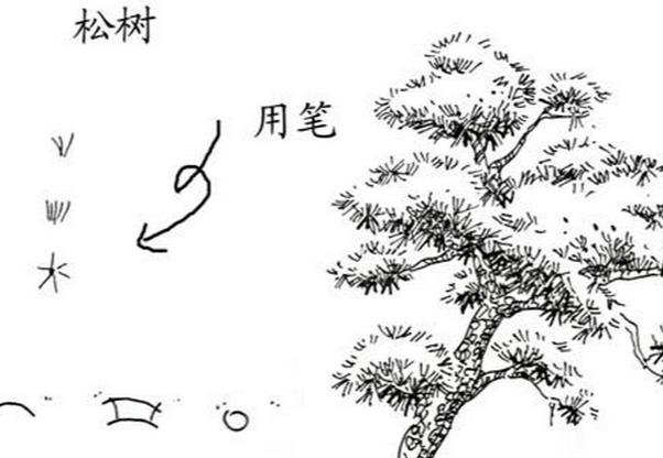 手绘表现是园林景观设计者的主要表达语言,是表现园林具体构想的